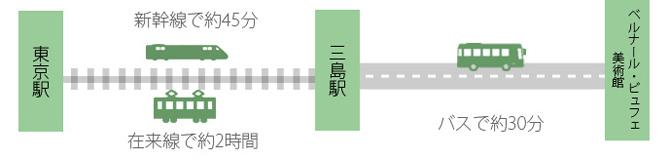 東京三島ベル1
